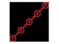 5 step process icon