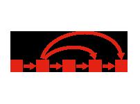 icon representing 5 components of constructive alignment